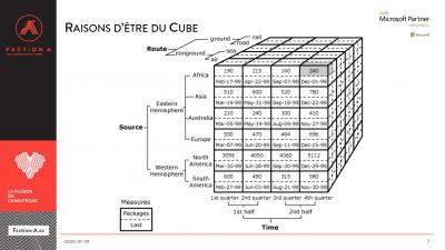 cube webinaire